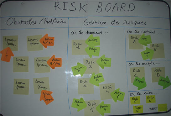 Risk Board Agile Jc Grosjean