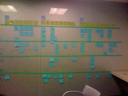 Jeff Patton - Story Map - http://agileproductdesign.com