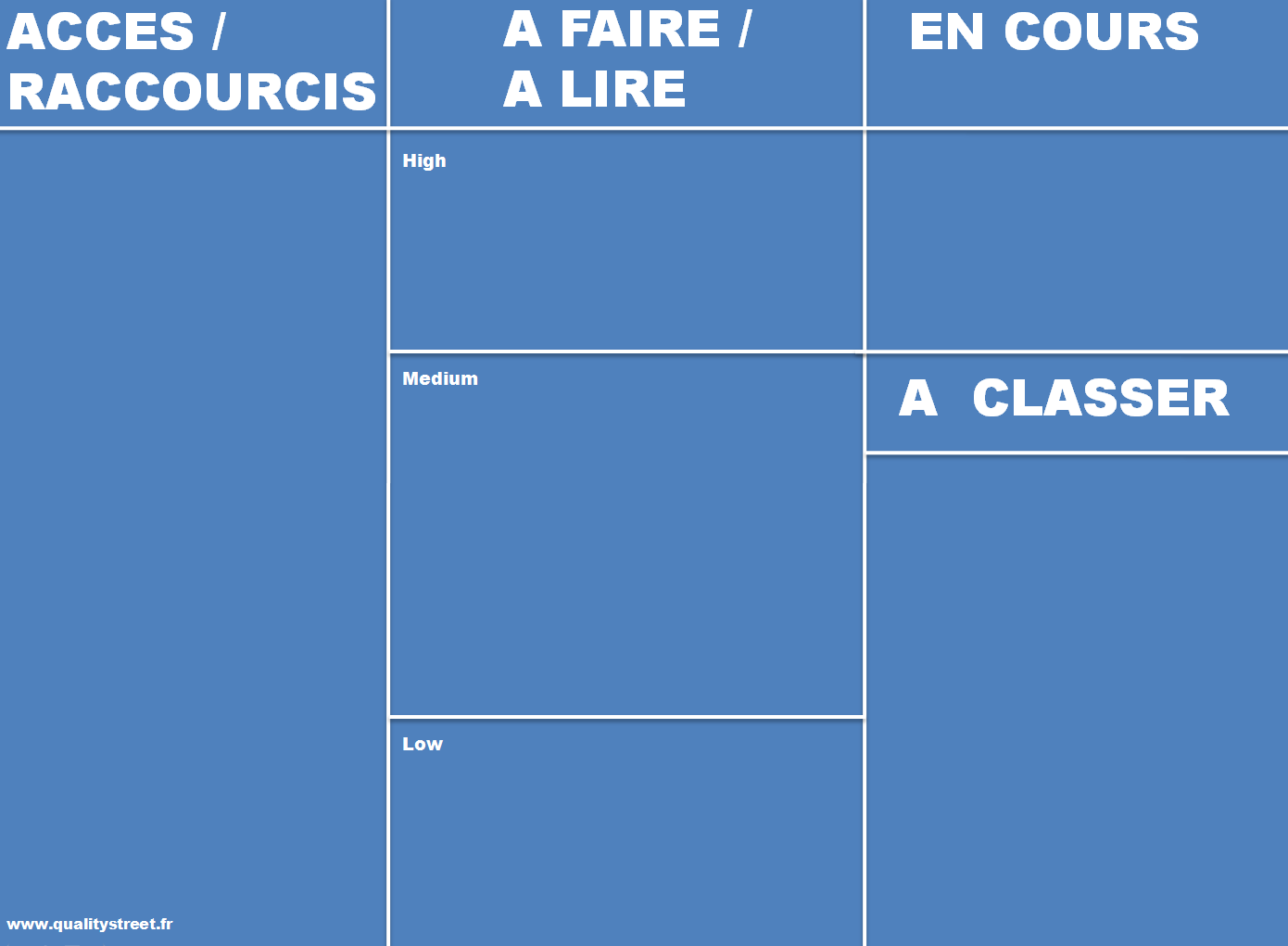 Personal Board Simple et efficace QualityStreet Blog Agile
