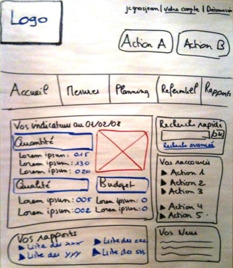 UI paper