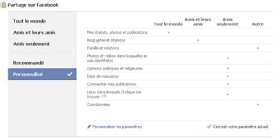 Sur facebook, on a le contrôle sur le paramétrage de ses données
