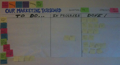 Agile Marketing Taskboard for Marketers