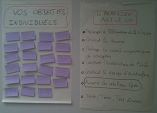 Au programme l'activité du Praticien AgileUX et vos objectifs personnels