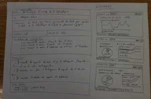 User Story + Wireframe sur base checklist