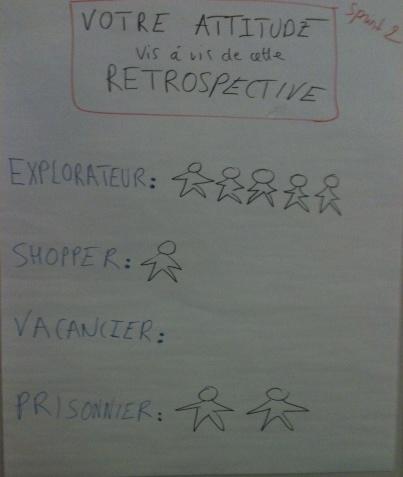 ESVP... Résultats et discussions!