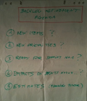 Agenda- Facilitation Backlog Refinement