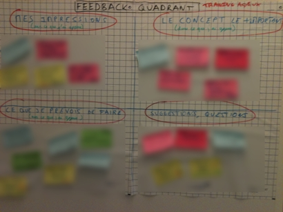 Feedback Quadrant - Training AgileUX