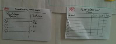 Brainstorming Pb Solutions puis Plan d'action