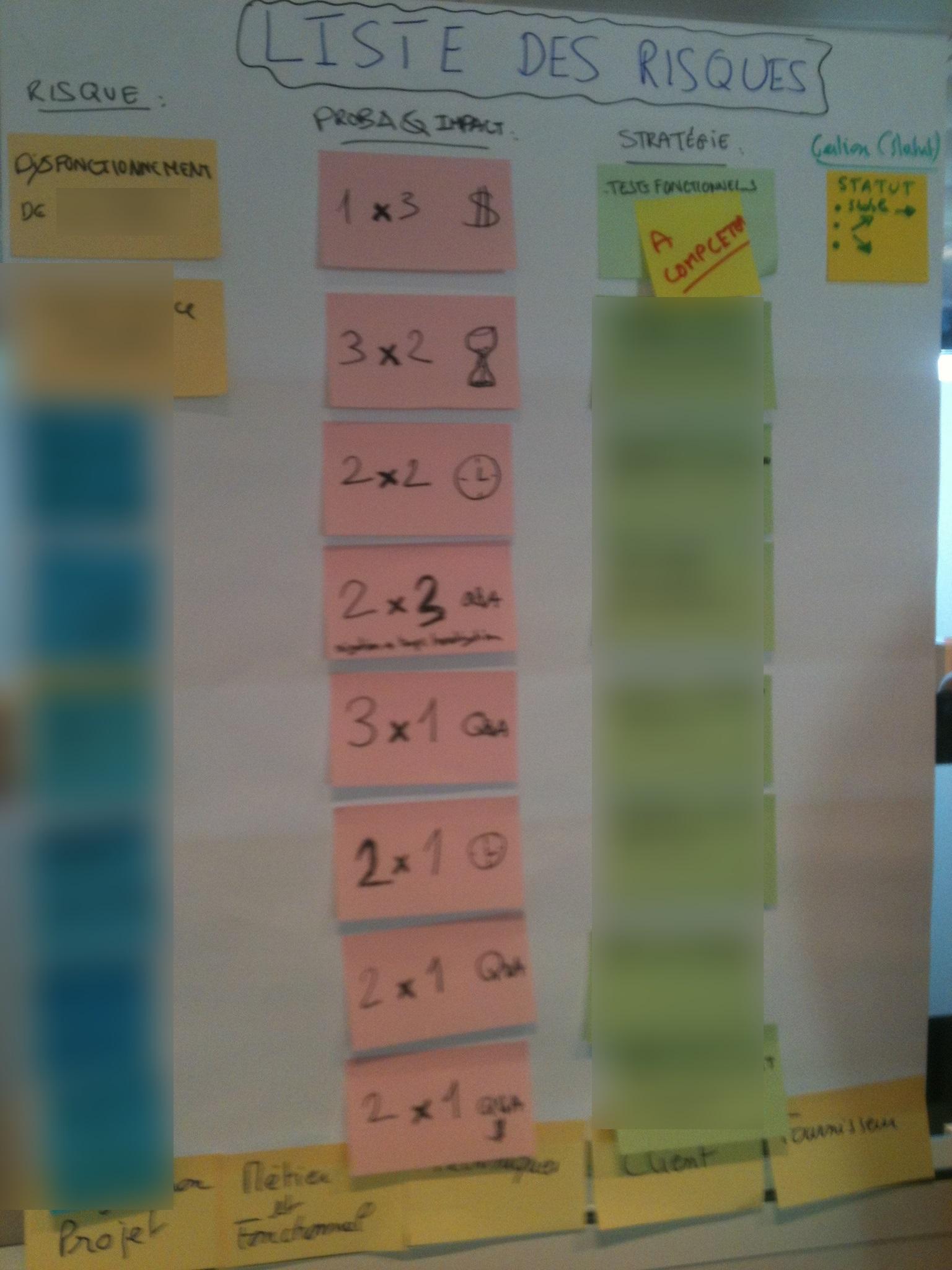 La gestion des risques fait partie du quotidien des Equipes Agiles