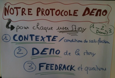 Protocole Demo Equipe Agile