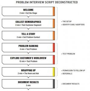 problem_interview