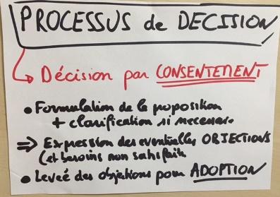 Decision-Qualitystreet