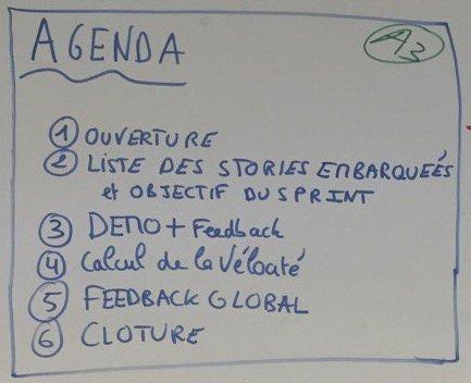 Exemple d'Agenda pour la Revue