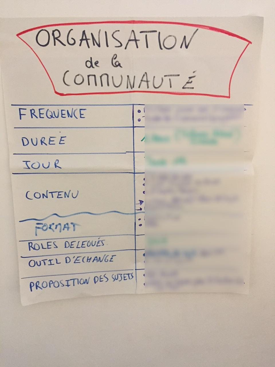 Organisation de la communauté de pratique
