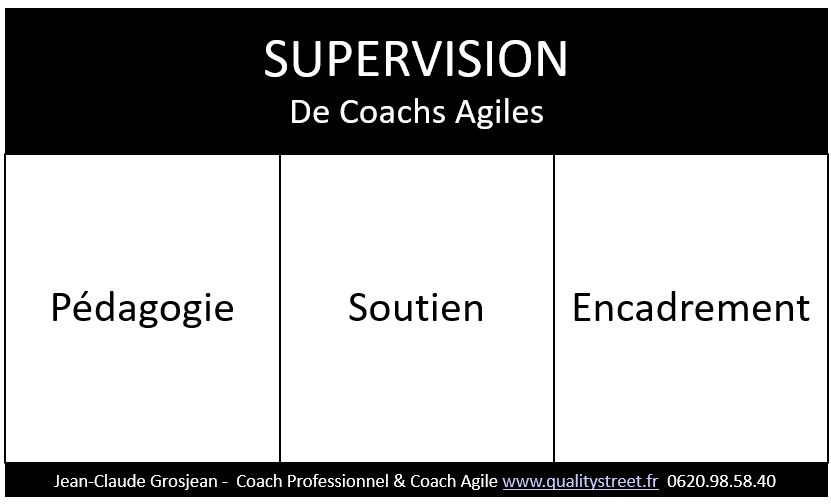 Supervision de Coach Agile par Jean-Claude Grosjean