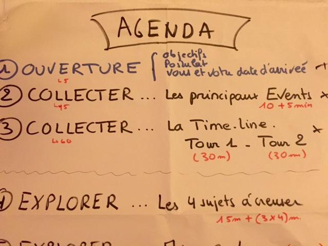 Agenda Timeline