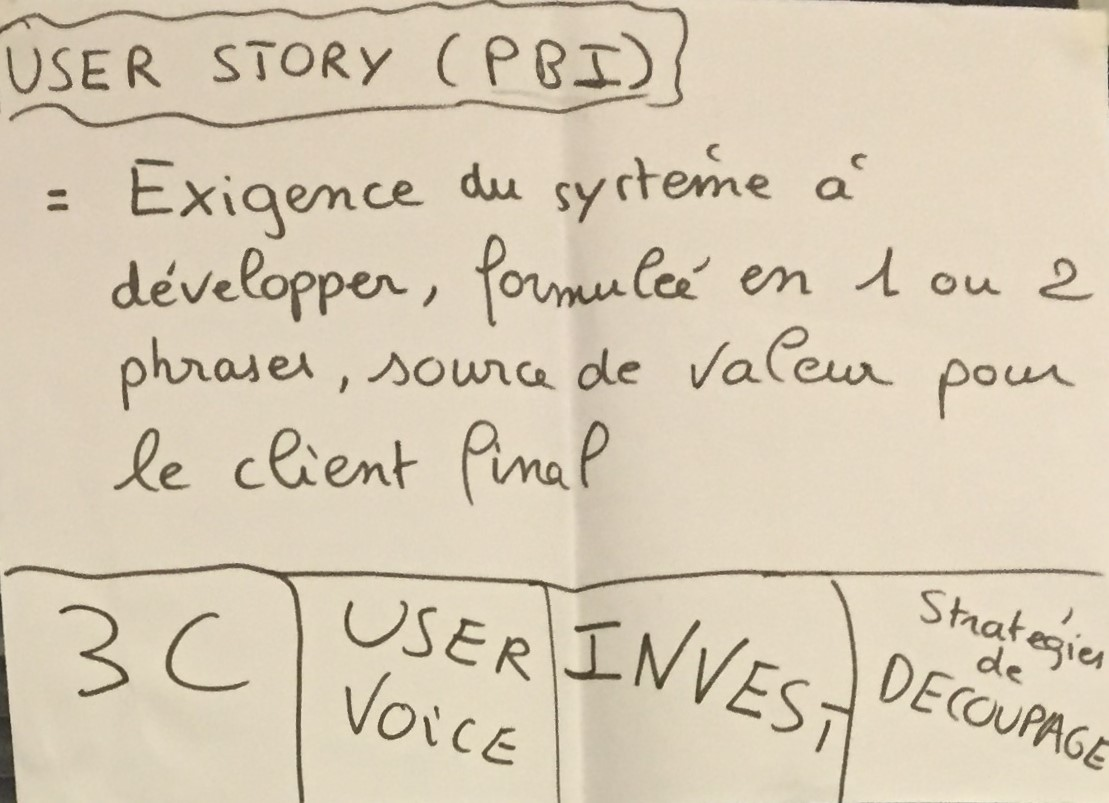 USER STORY - Product Owner 1