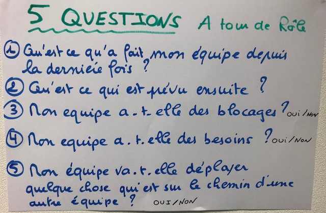 Scrum of Scrum... les 5 questions