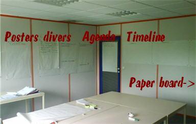 Timeline et autres posters
