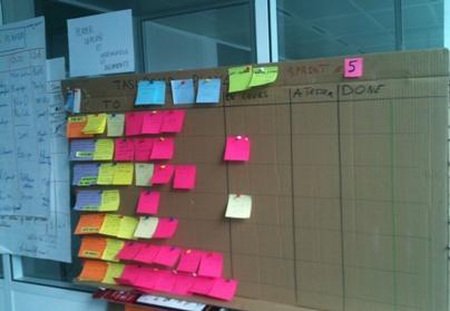 taskboard agile