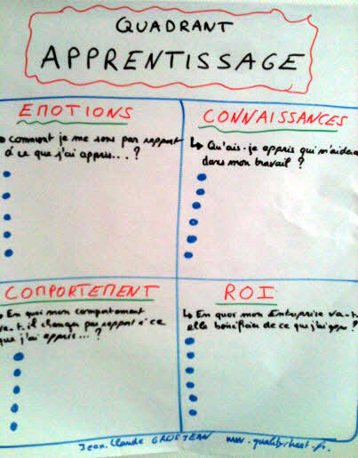Quadrant Apprentissage