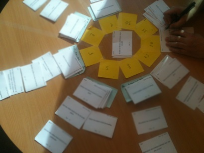Estimation Equipe Agile
