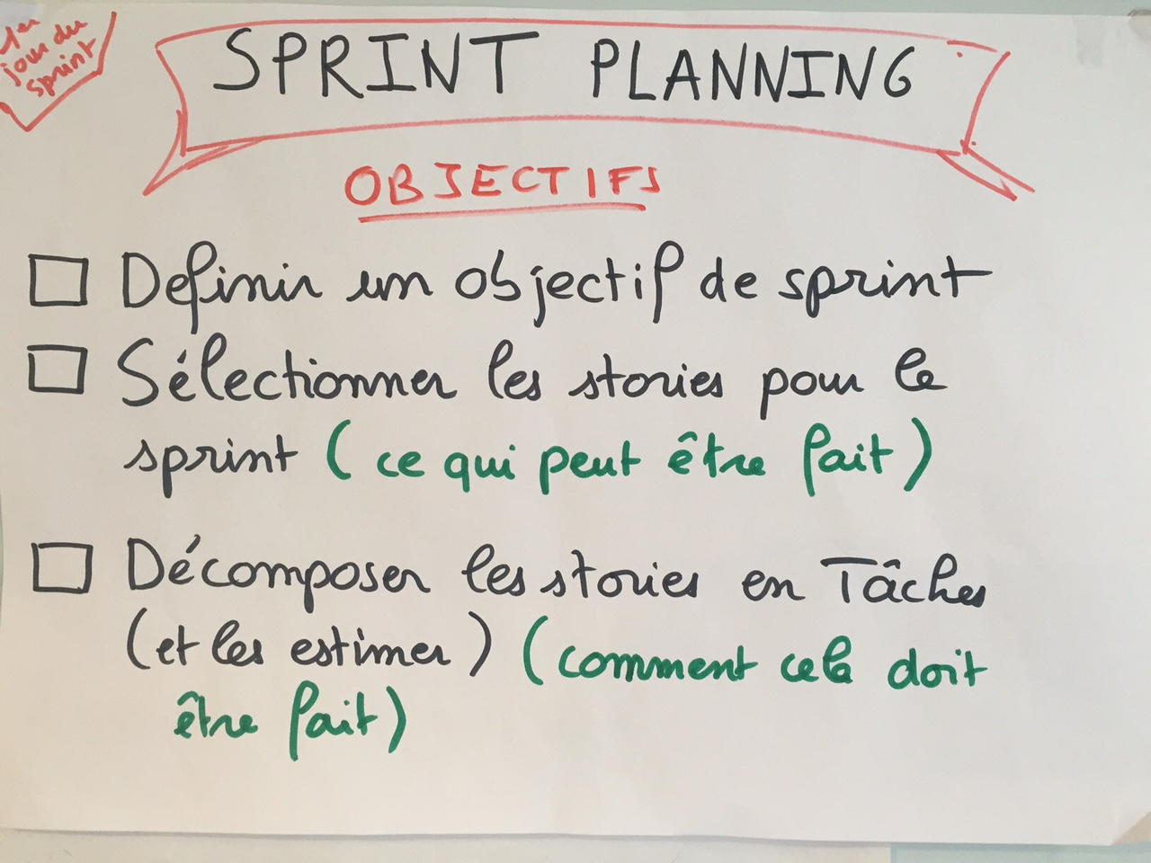 Sprint planning scrum
