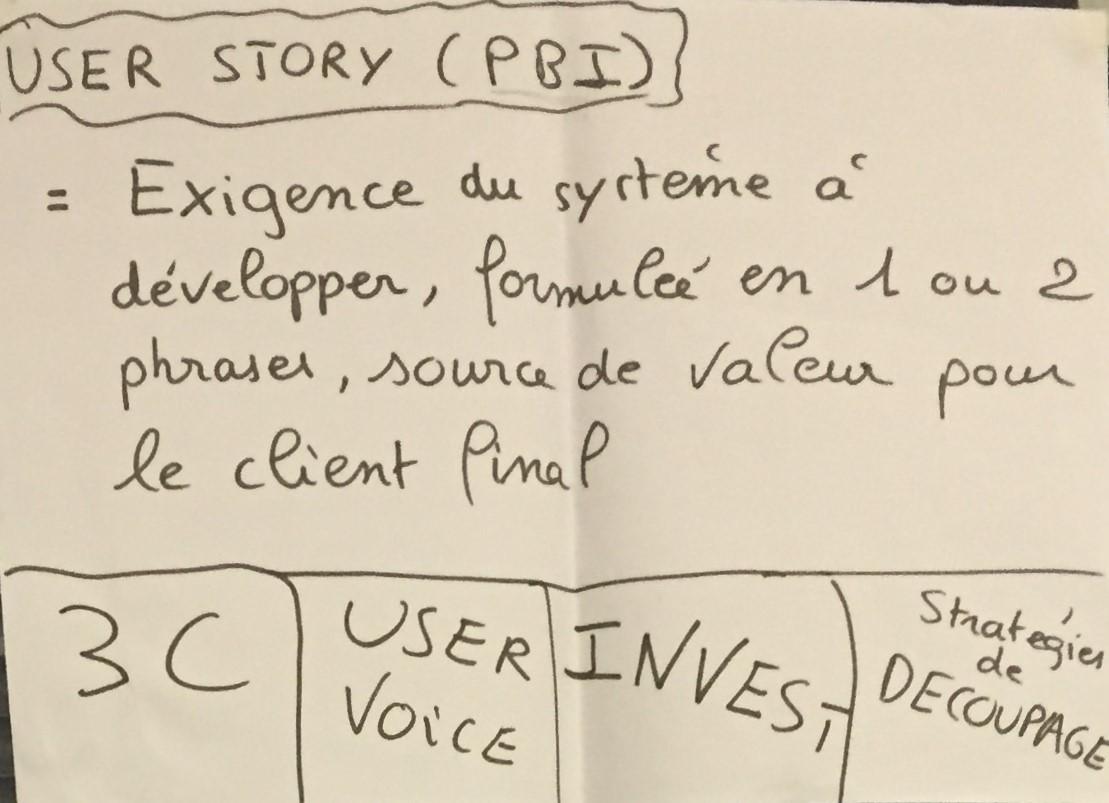 User story c'est quoi ?
