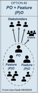 Feature product owner